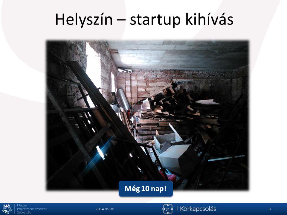 21 Helyszín – startup kihívás 2014.05.30.9 Még 1 nap!