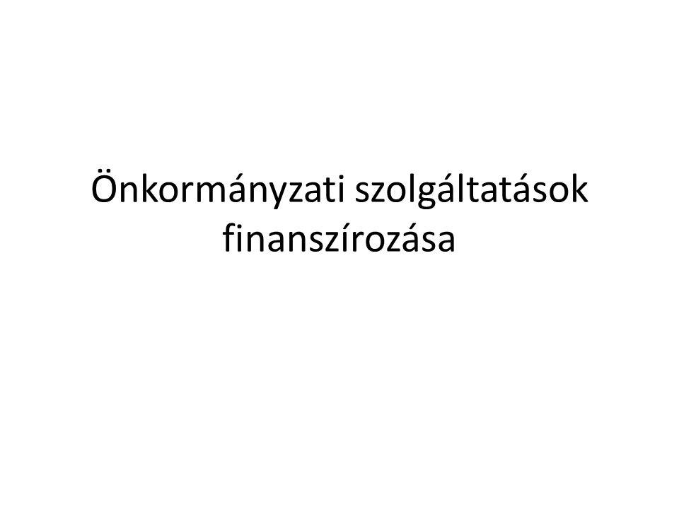 Önkormányzati szolgáltatások finanszírozása