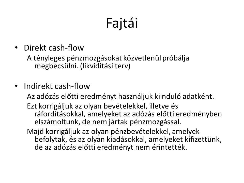 Fajtái • Direkt cash-flow A tényleges pénzmozgásokat közvetlenül próbálja megbecsülni. (likviditási terv) • Indirekt cash-flow Az adózás előtti eredmé