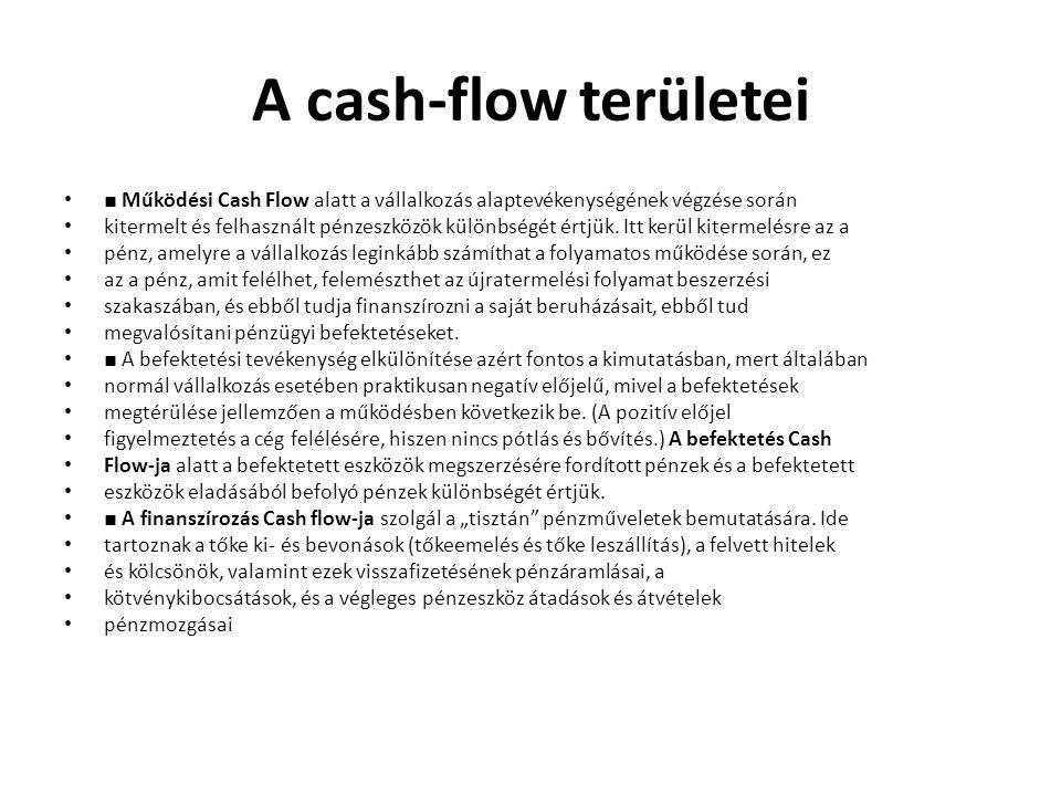 A cash-flow területei •■ Működési Cash Flow alatt a vállalkozás alaptevékenységének végzése során • kitermelt és felhasznált pénzeszközök különbségét