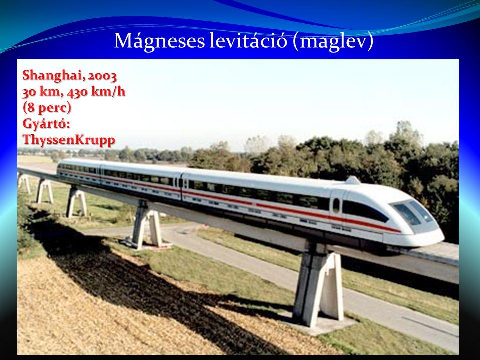 Mágneses levitáció (maglev)