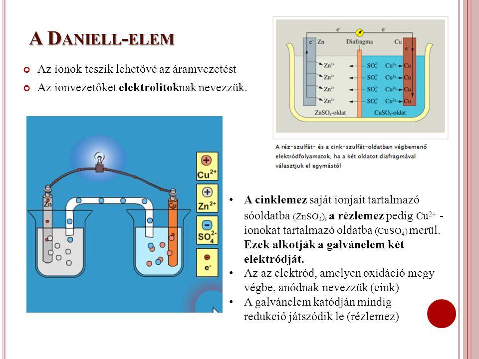 A D ANIELL - ELEM Az ionok teszik lehetővé az áramvezetést Az ionvezetőket elektrolitoknak nevezzük. • A cinklemez saját ionjait tartalmazó sóoldatba