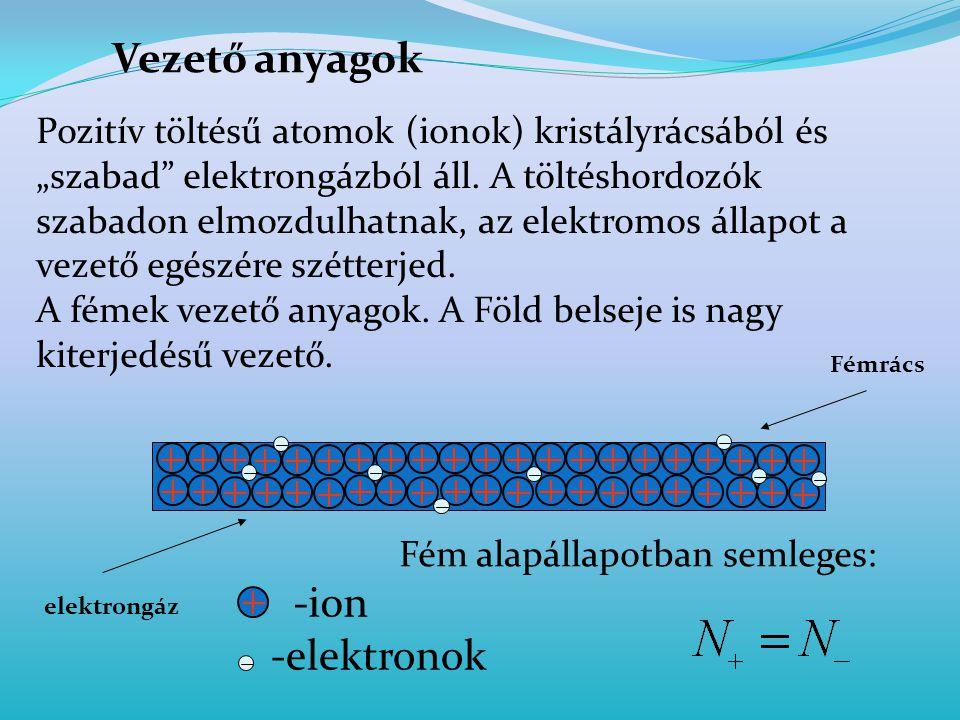 """Vezető anyagok Pozitív töltésű atomok (ionok) kristályrácsából és """"szabad"""" elektrongázból áll. A töltéshordozók szabadon elmozdulhatnak, az elektromos"""