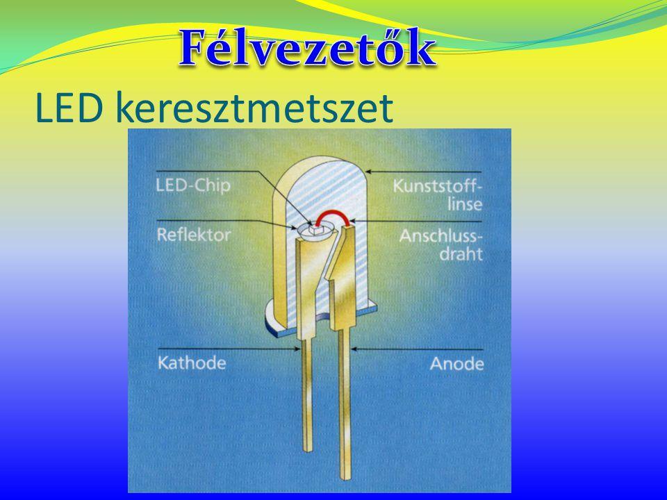 LED keresztmetszet