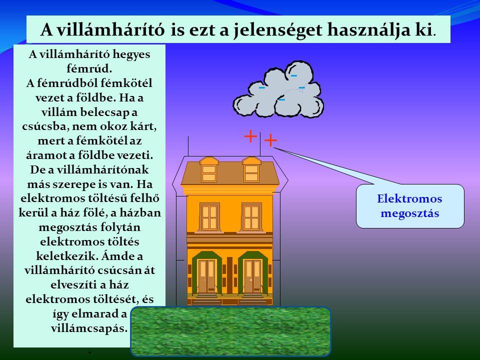 A villámhárító is ezt a jelenséget használja ki.     Elektromos megosztás   A villámhárító hegyes fémrúd. A fémrúdból fémkötél vezet a földbe. H