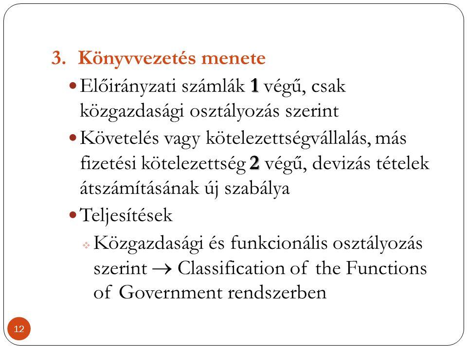 3.Könyvvezetés menete 1  Előirányzati számlák 1 végű, csak közgazdasági osztályozás szerint 2  Követelés vagy kötelezettségvállalás, más fizetési kö
