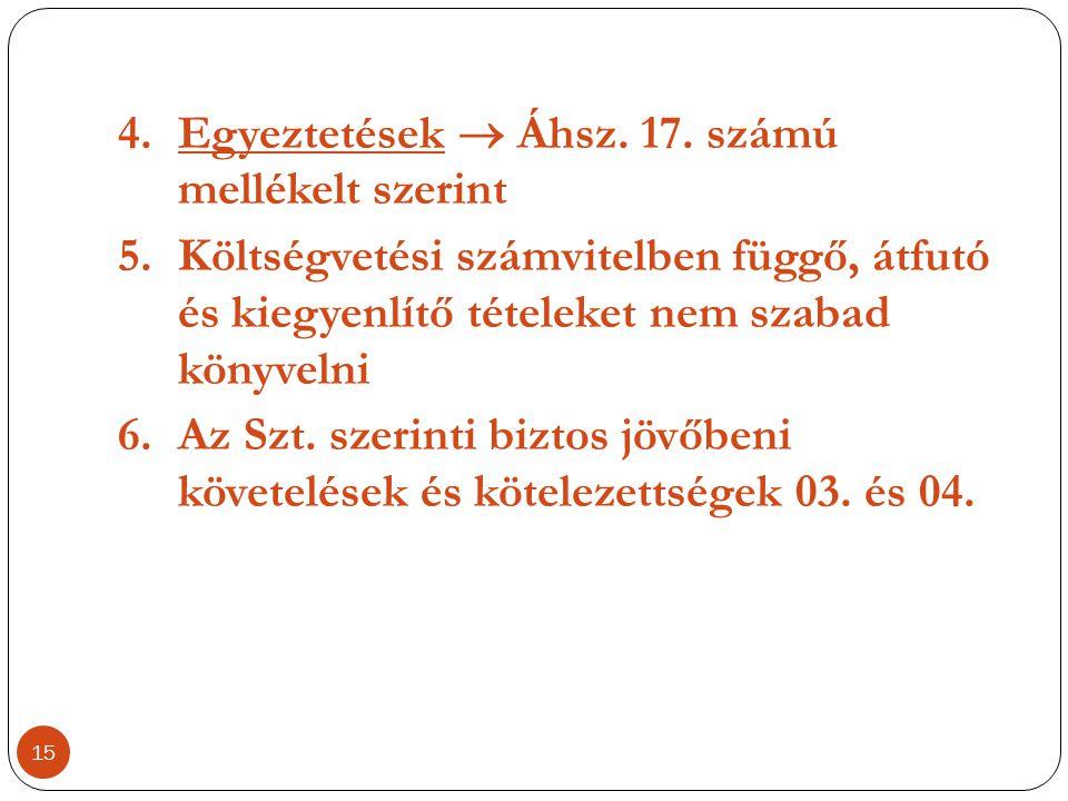 4.Egyeztetések  Áhsz. 17. számú mellékelt szerint 5.Költségvetési számvitelben függő, átfutó és kiegyenlítő tételeket nem szabad könyvelni 6.Az Szt.