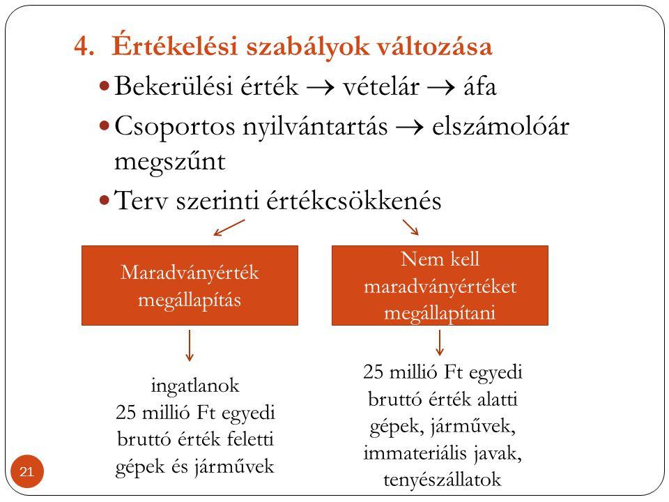4.Értékelési szabályok változása  Bekerülési érték  vételár  áfa  Csoportos nyilvántartás  elszámolóár megszűnt  Terv szerinti értékcsökkenés 21