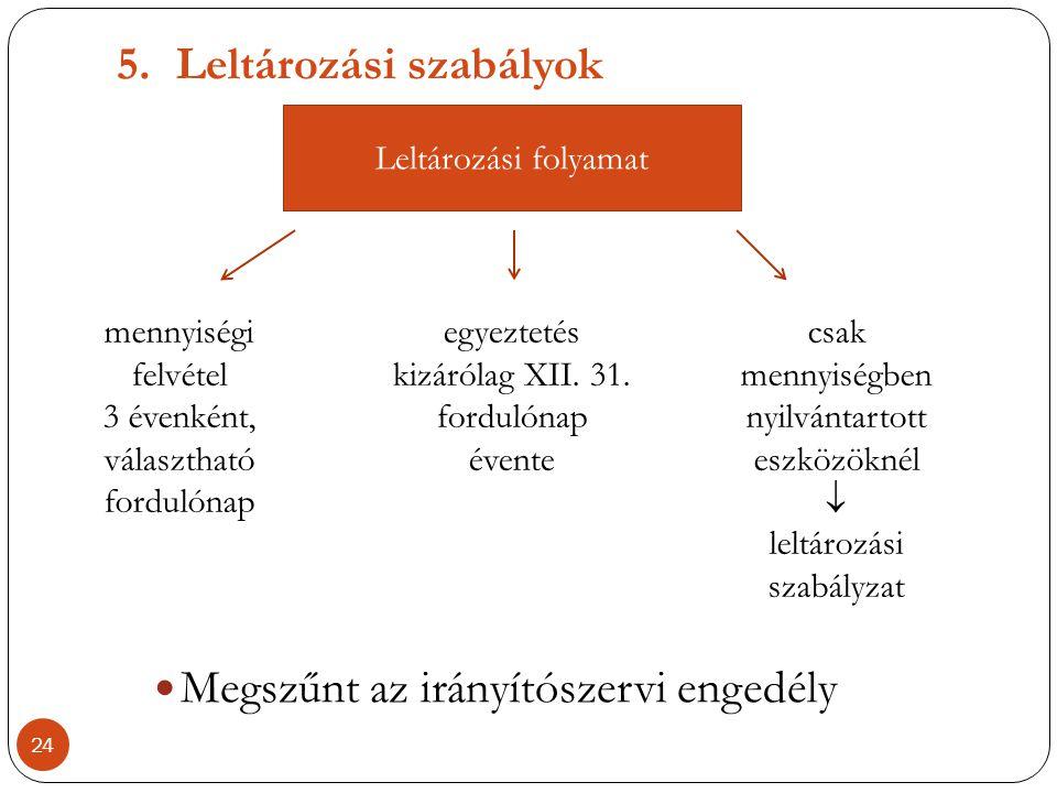 5.Leltározási szabályok  Megszűnt az irányítószervi engedély 24 Leltározási folyamat mennyiségi felvétel 3 évenként, választható fordulónap egyezteté