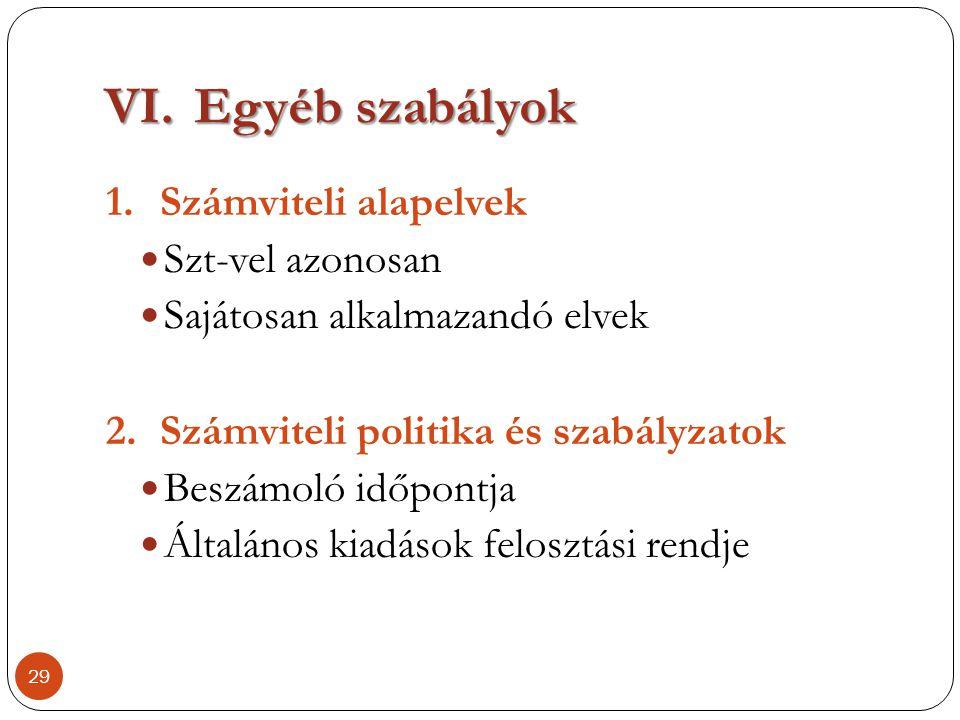 VI.Egyéb szabályok 1.Számviteli alapelvek  Szt-vel azonosan  Sajátosan alkalmazandó elvek 2.Számviteli politika és szabályzatok  Beszámoló időpontj
