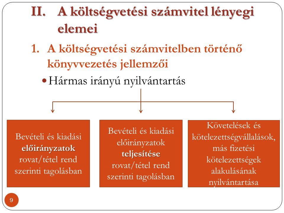 II.A költségvetési számvitel lényegi elemei 1.A költségvetési számvitelben történő könyvvezetés jellemzői  Hármas irányú nyilvántartás 9 előirányzato