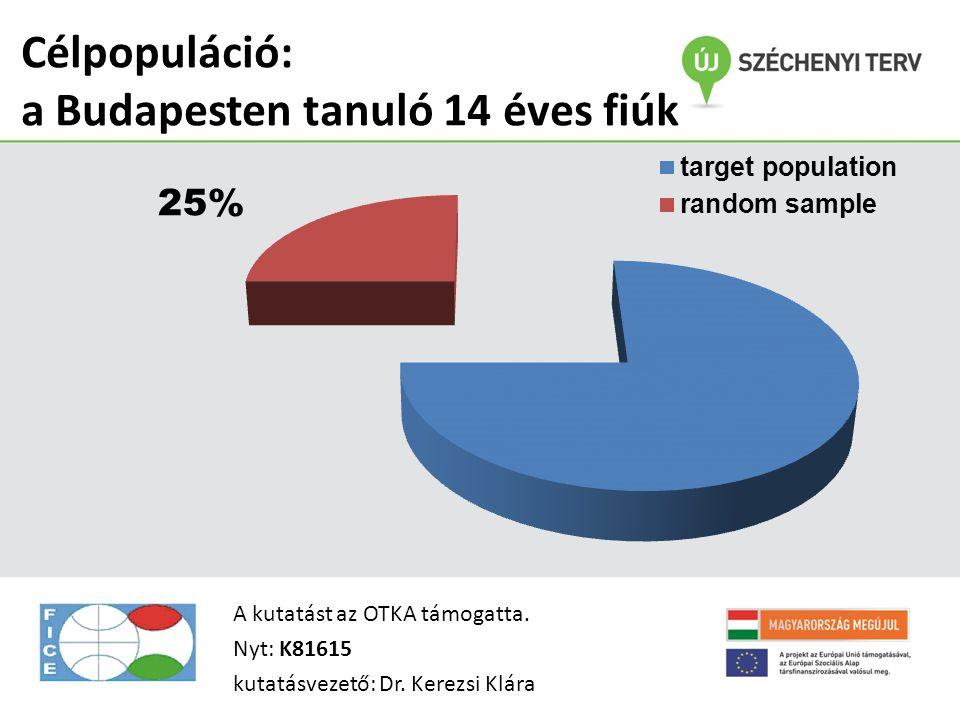 Célpopuláció: a Budapesten tanuló 14 éves fiúk A kutatást az OTKA támogatta. Nyt: K81615 kutatásvezető: Dr. Kerezsi Klára