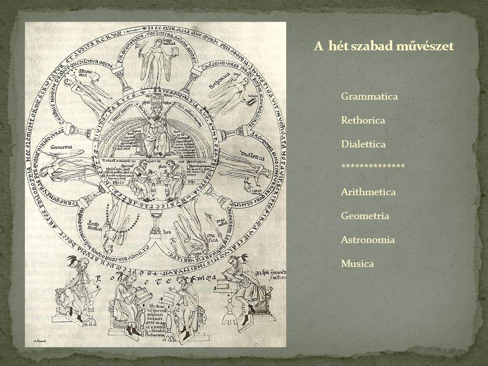 """A """"studia humanitatis nevelési gyakorlata KÖLTÉSZET Horatius (Ars poetica) docere et delectare – grammatica, rethorica, dialettica Filológia – a """"barbárságtól megtisztított szöveg helyreállítása, exempla Ékesszólás -- veritas + pulchritudo (Trapesunzio, Rhetoricorum libri, 1435) Lectio auctoris """"A nyelvi, szintaktikai és irodalmi formák, eljárások és helyzetek folytonos elemzése és retorikai összevetése nyomán a költői művet autonóm emberi tevékenység tiszta kifejezéseként kezdik felfogni. Cesare Vasoli"""