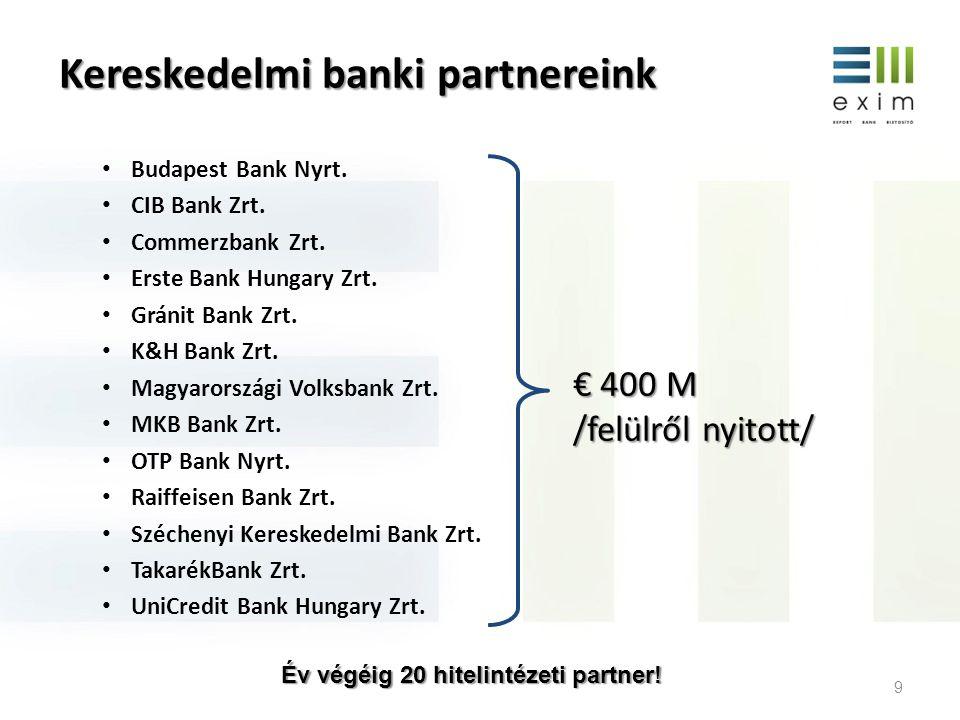 Kereskedelmi banki partnereink • Budapest Bank Nyrt. • CIB Bank Zrt. • Commerzbank Zrt. • Erste Bank Hungary Zrt. • Gránit Bank Zrt. • K&H Bank Zrt. •