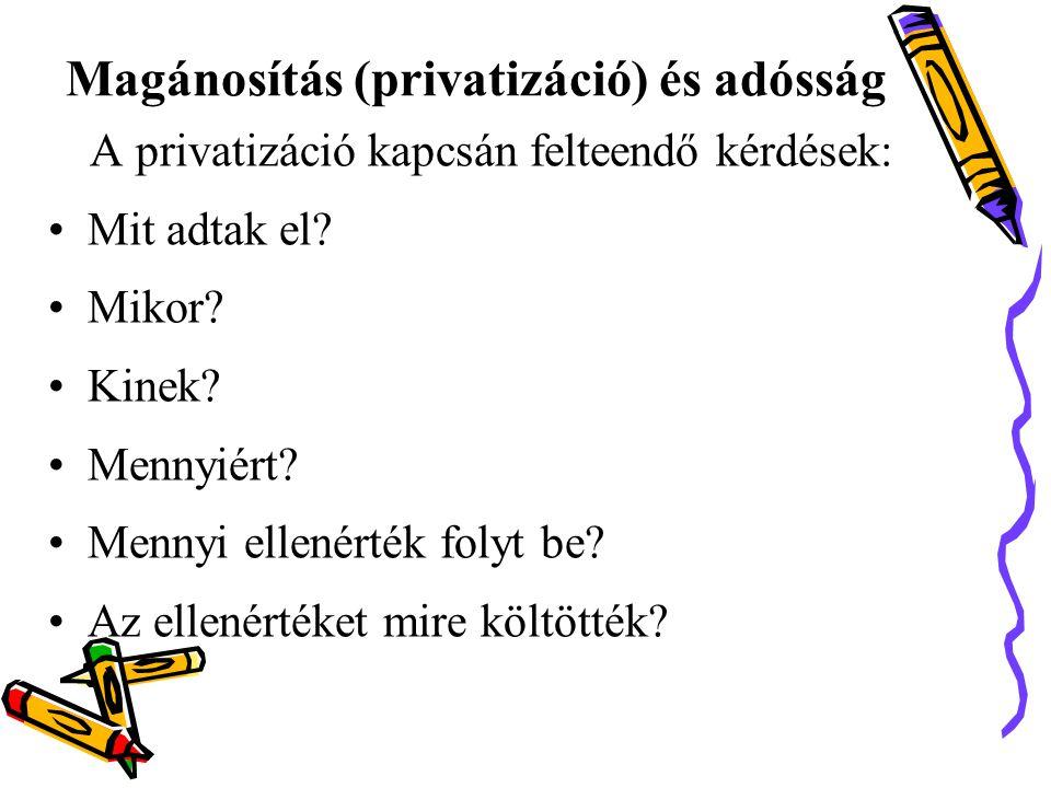 Magánosítás (privatizáció) és adósság A privatizáció kapcsán felteendő kérdések: •Mit adtak el.