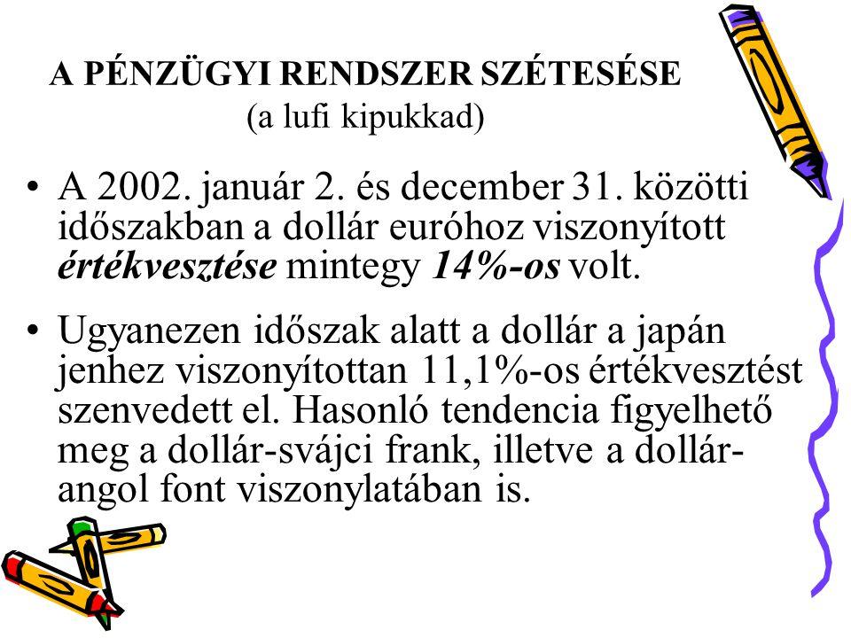 A PÉNZÜGYI RENDSZER SZÉTESÉSE (a lufi kipukkad) •A 2002.