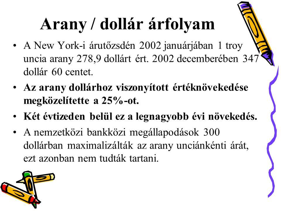 Arany / dollár árfolyam •A New York-i árutőzsdén 2002 januárjában 1 troy uncia arany 278,9 dollárt ért.