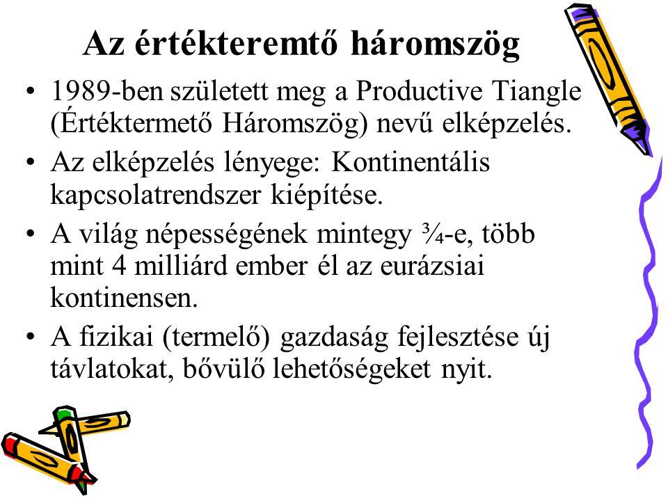 Az értékteremtő háromszög •1989-ben született meg a Productive Tiangle (Értéktermető Háromszög) nevű elképzelés.