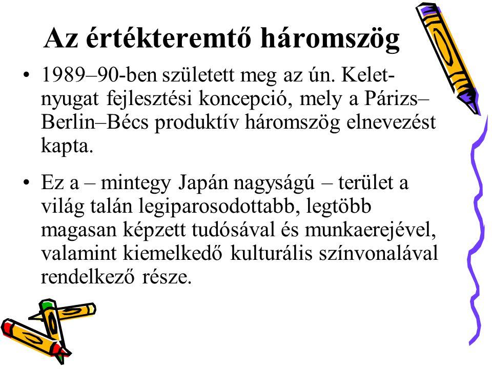 Az értékteremtő háromszög •1989–90-ben született meg az ún.