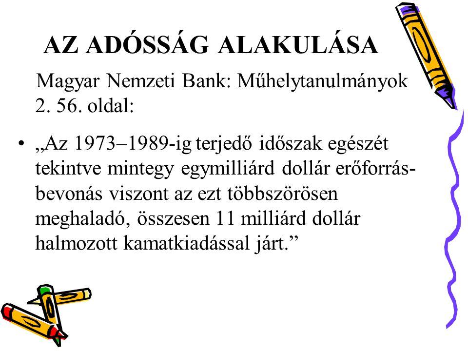 AZ ADÓSSÁG ALAKULÁSA Magyar Nemzeti Bank: Műhelytanulmányok 2.