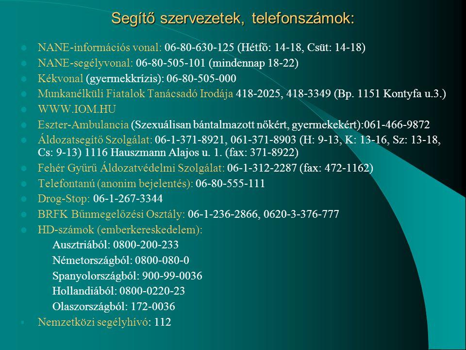 Segítő szervezetek, telefonszámok:  NANE-információs vonal: 06-80-630-125 (Hétfő: 14-18, Csüt: 14-18)  NANE-segélyvonal: 06-80-505-101 (mindennap 18