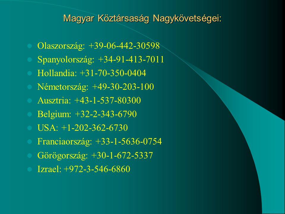 Magyar Köztársaság Nagykövetségei:  Olaszország: +39-06-442-30598  Spanyolország: +34-91-413-7011  Hollandia: +31-70-350-0404  Németország: +49-30