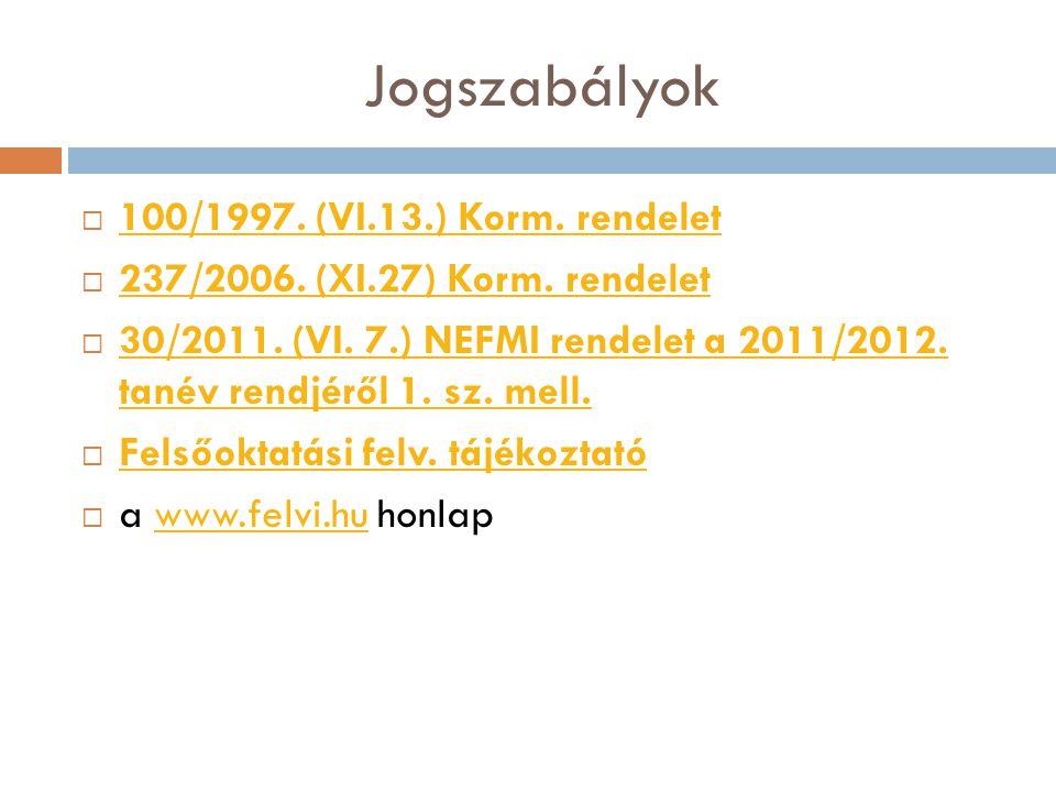 Jogszabályok  100/1997. (VI.13.) Korm. rendelet 100/1997. (VI.13.) Korm. rendelet  237/2006. (XI.27) Korm. rendelet 237/2006. (XI.27) Korm. rendelet
