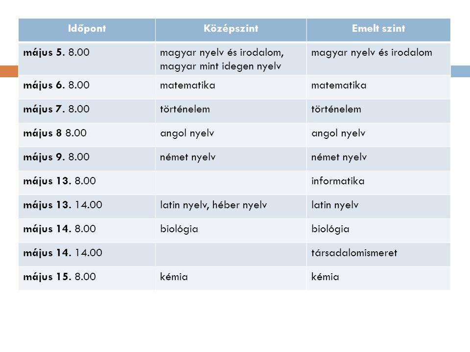 IdőpontKözépszintEmelt szint május 5. 8.00magyar nyelv és irodalom, magyar mint idegen nyelv magyar nyelv és irodalom május 6. 8.00matematika május 7.