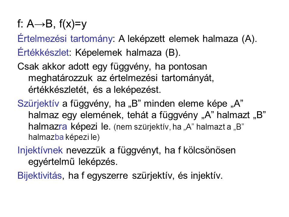 f: A→B, f(x)=y Értelmezési tartomány: A leképzett elemek halmaza (A). Értékkészlet: Képelemek halmaza (B). Csak akkor adott egy függvény, ha pontosan