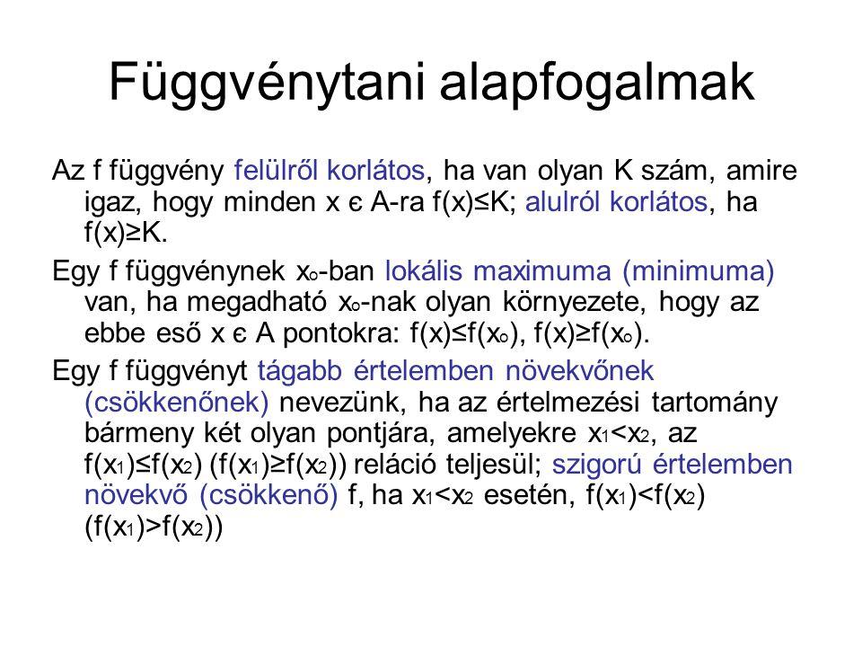 Függvénytani alapfogalmak Az f függvény felülről korlátos, ha van olyan K szám, amire igaz, hogy minden x є A-ra f(x)≤K; alulról korlátos, ha f(x)≥K.