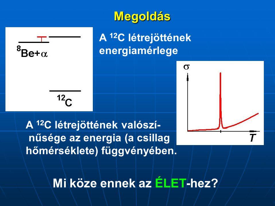 Megoldás A 12 C létrejöttének energiamérlege A 12 C létrejöttének valószí- nűsége az energia (a csillag hőmérséklete) függvényében. Mi köze ennek az É