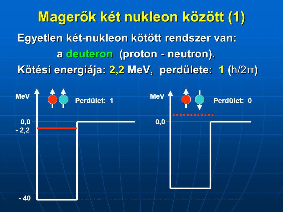 Magerők két nukleon között (1) Egyetlen két-nukleon kötött rendszer van: a deuteron (proton - neutron). a deuteron (proton - neutron). Kötési energiáj