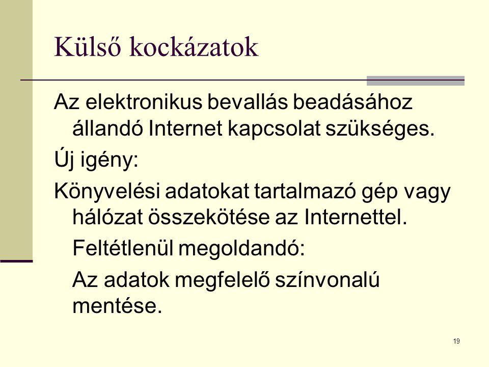 19 Külső kockázatok Az elektronikus bevallás beadásához állandó Internet kapcsolat szükséges. Új igény: Könyvelési adatokat tartalmazó gép vagy hálóza