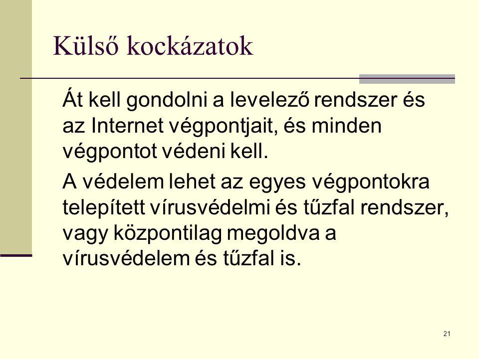 21 Külső kockázatok Át kell gondolni a levelező rendszer és az Internet végpontjait, és minden végpontot védeni kell. A védelem lehet az egyes végpont