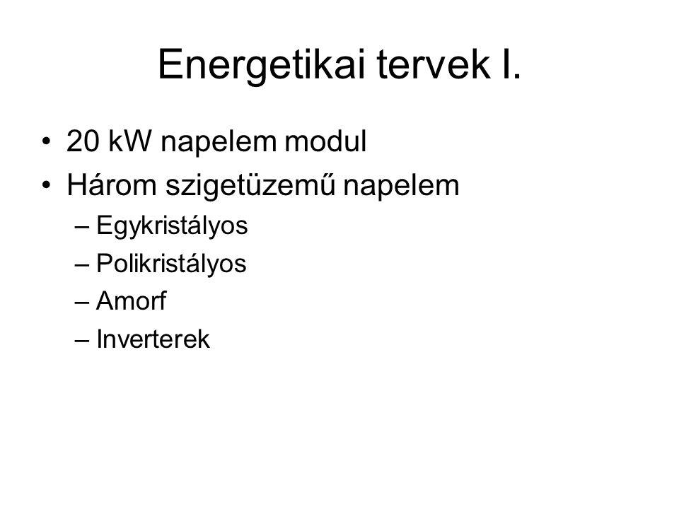 Energetikai tervek I. •20 kW napelem modul •Három szigetüzemű napelem –Egykristályos –Polikristályos –Amorf –Inverterek