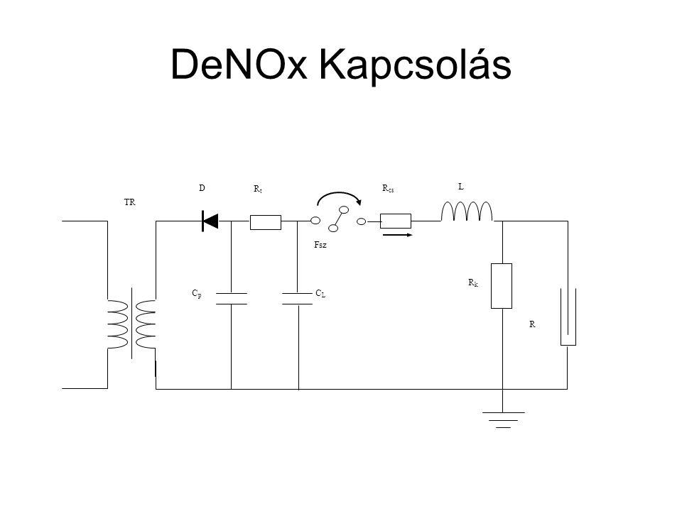 DeNOx eredmények 0 0.1 0.2 0.3 0.4 0.5 0.6 0.7 510152025303540 Impulzus csúcsfeszültség (kV) Lebontá si arány