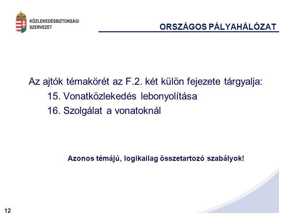 12 ORSZÁGOS PÁLYAHÁLÓZAT Az ajtók témakörét az F.2.