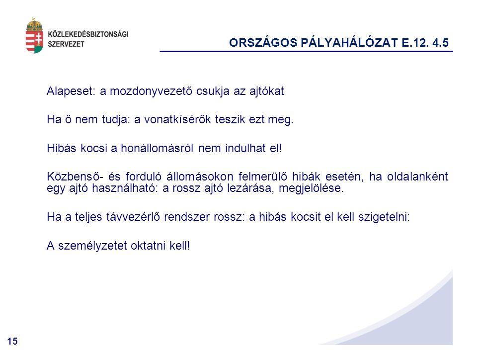 15 ORSZÁGOS PÁLYAHÁLÓZAT E.12.