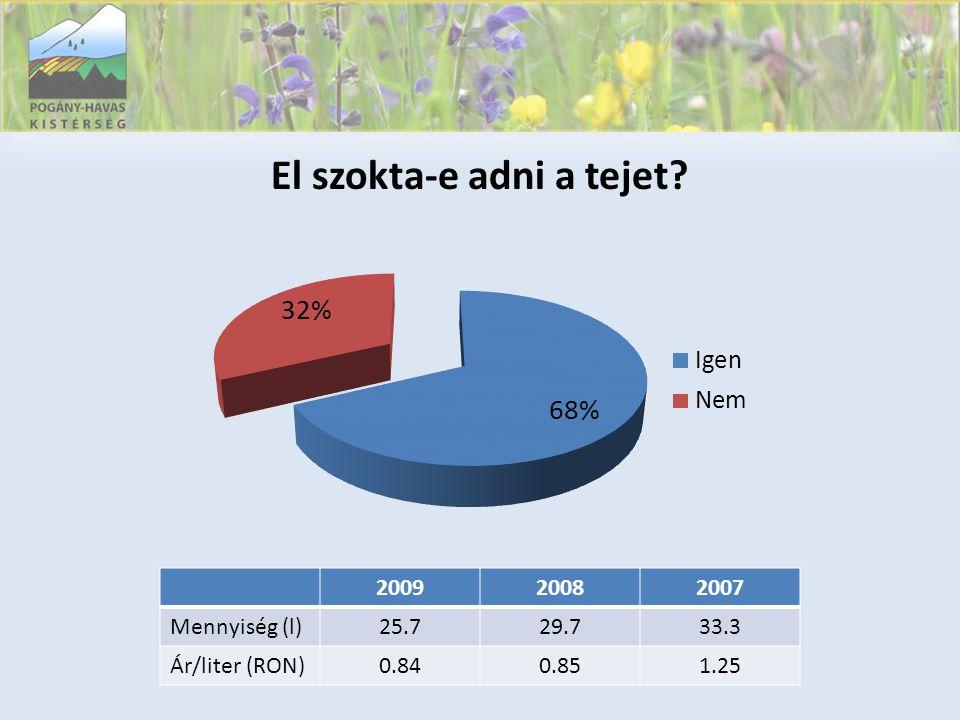 El szokta-e adni a tejet 200920082007 Mennyiség (l)25.729.733.3 Ár/liter (RON)0.840.851.25