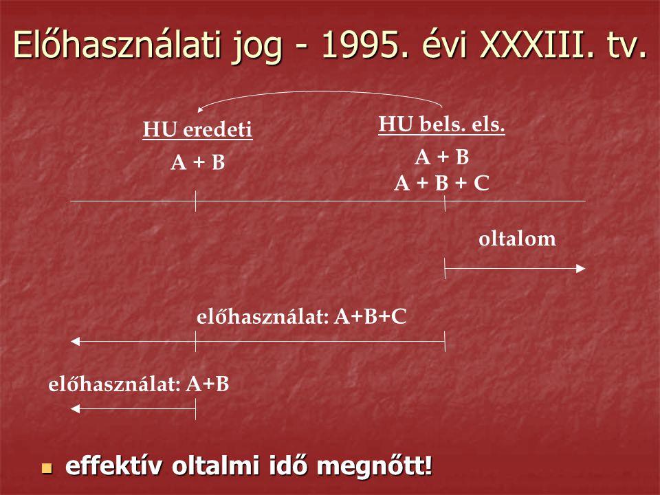 Előhasználati jog - 1995. évi XXXIII. tv.  effektív oltalmi idő megnőtt! HU bels. els. A + B A + B + C HU eredeti A + B oltalom előhasználat: A+B+C e