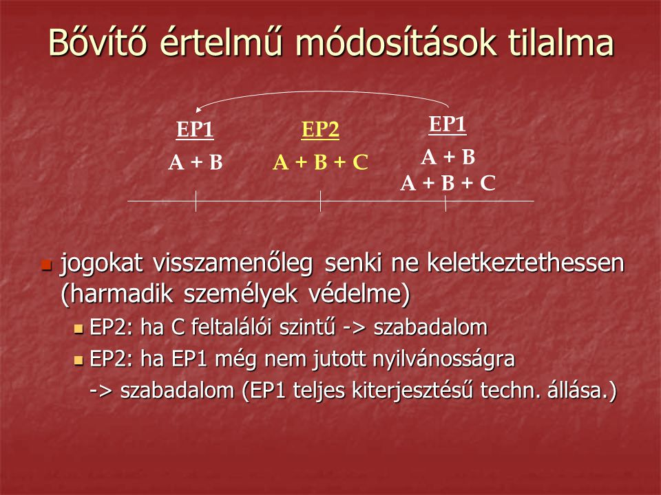 Bővítő értelmű módosítások tilalma  jogokat visszamenőleg senki ne keletkeztethessen (harmadik személyek védelme)  EP2: ha C feltalálói szintű -> szabadalom  EP2: ha EP1 még nem jutott nyilvánosságra -> szabadalom (EP1 teljes kiterjesztésű techn.