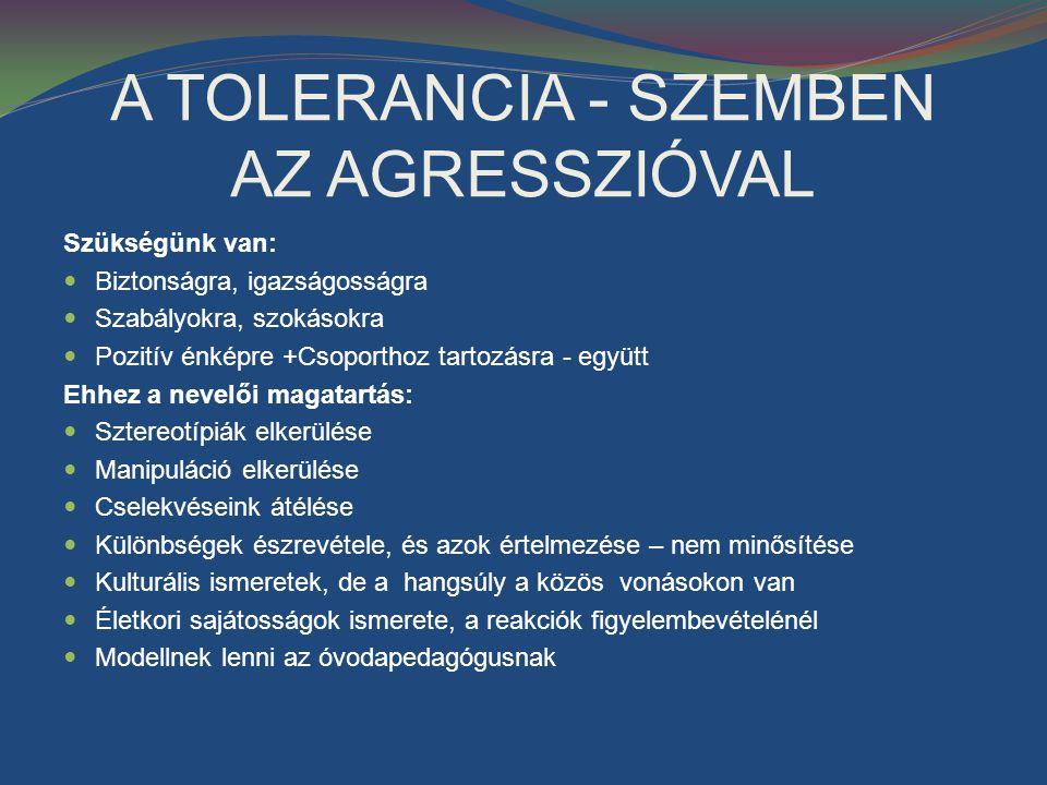 A TOLERANCIA - SZEMBEN AZ AGRESSZIÓVAL Szükségünk van:  Biztonságra, igazságosságra  Szabályokra, szokásokra  Pozitív énképre +Csoporthoz tartozásr