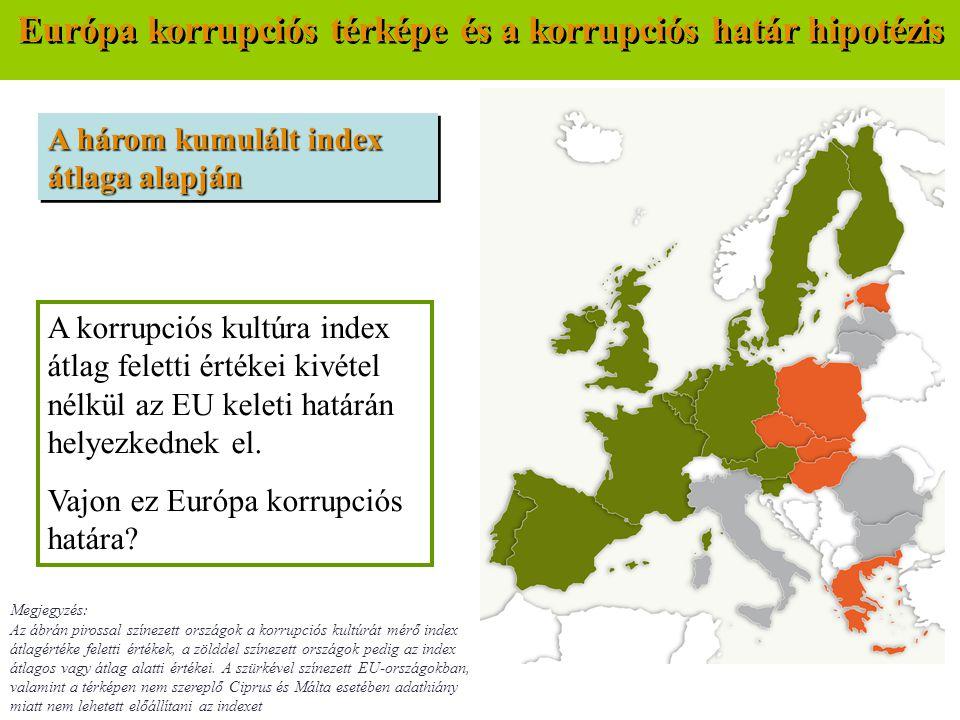 Megjegyzés: Az ábrán pirossal színezett országok a korrupciós kultúrát mérő index átlagértéke feletti értékek, a zölddel színezett országok pedig az index átlagos vagy átlag alatti értékei.