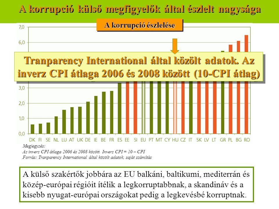 A külső szakértők jobbára az EU balkáni, baltikumi, mediterrán és közép-európai régióit ítélik a legkorruptabbnak, a skandináv és a kisebb nyugat-európai országokat pedig a legkevésbé korruptnak.