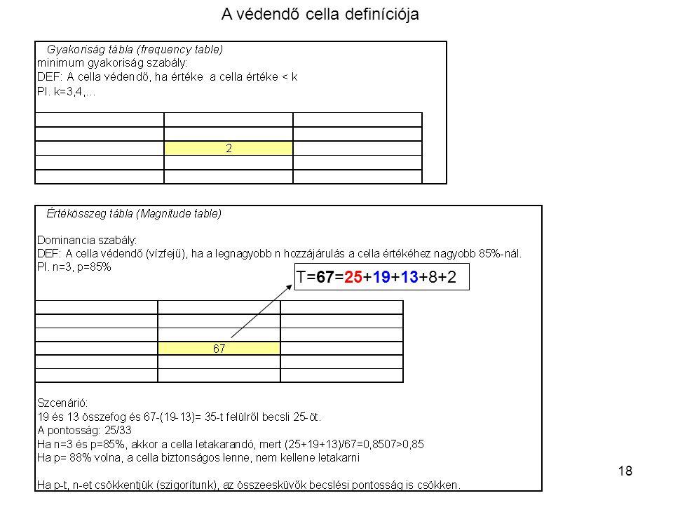 18 T=67=25+19+13+8+2 A védendő cella definíciója