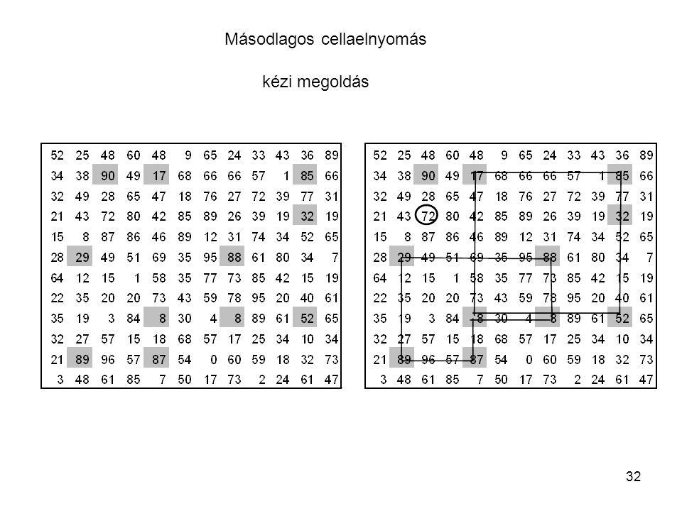 32 kézi megoldás Másodlagos cellaelnyomás