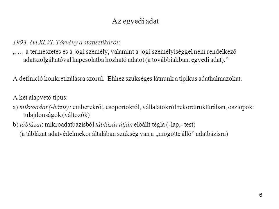 6 Az egyedi adat 1993. évi XLVI.