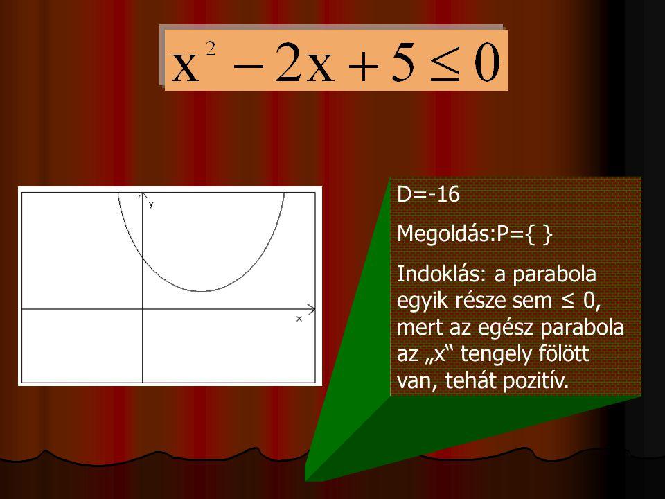 """D=-16 Megoldás:P={ } Indoklás: a parabola egyik része sem ≤ 0, mert az egész parabola az """"x"""" tengely fölött van, tehát pozitív."""