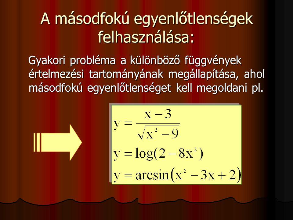 A másodfokú egyenlőtlenségek felhasználása: Gyakori probléma a különböző függvények értelmezési tartományának megállapítása, ahol másodfokú egyenlőtle
