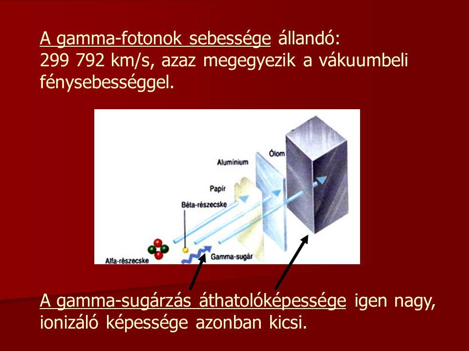 A gamma-fotonok sebessége állandó: 299 792 km/s, azaz megegyezik a vákuumbeli fénysebességgel. A gamma-sugárzás áthatolóképessége igen nagy, ionizáló